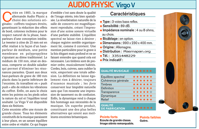 Audio Physic VIRGO5 Plasmapan